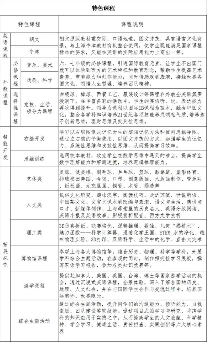 上海教科实验中学